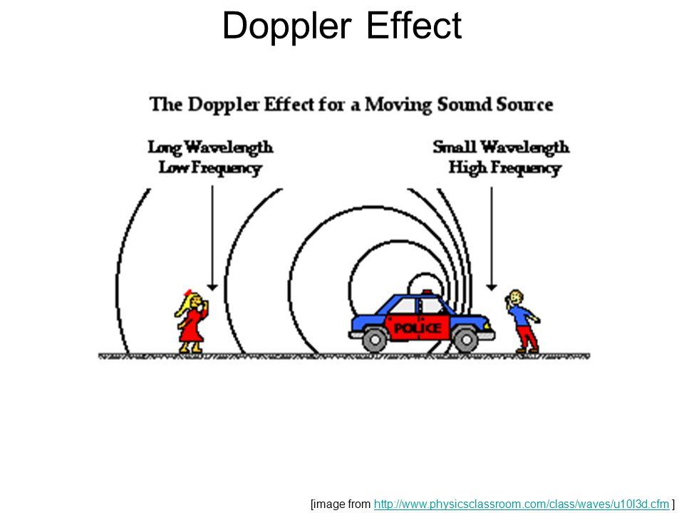 doppler effect of police car